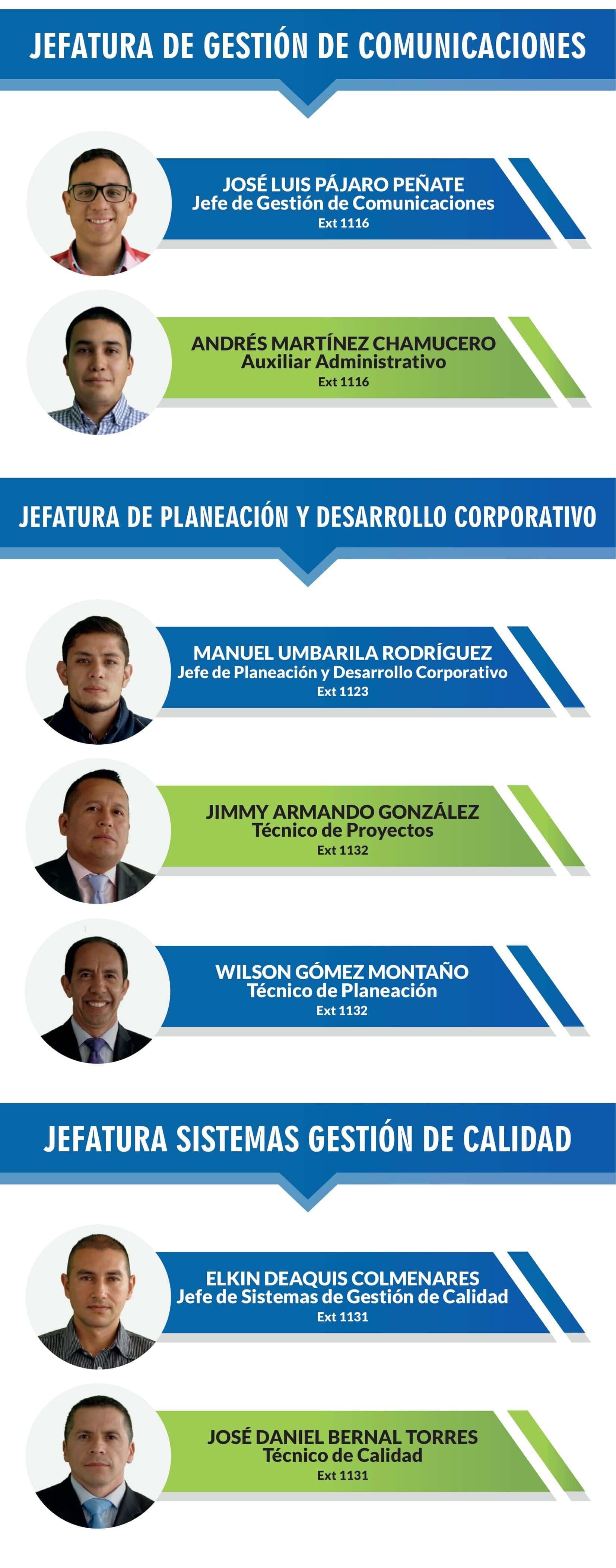 EAAAAZ Nuestra junta directiva